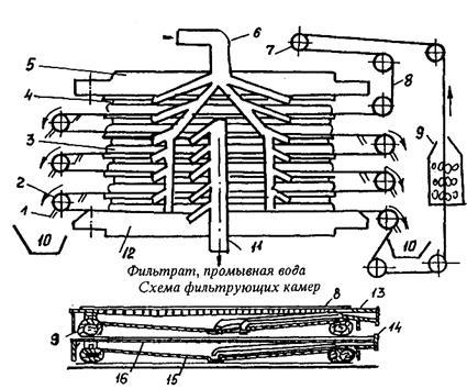 схема пресс для технопланктона
