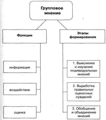 Тема 9. Современные Подходы к пониманию права схема