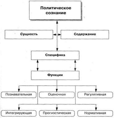 Психологическая характеристика