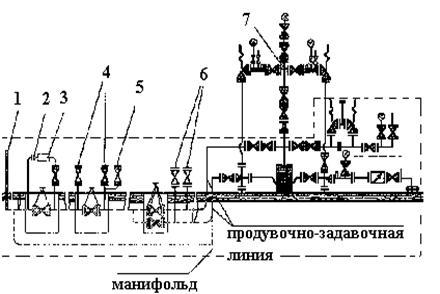 схема манифольда фонтанной