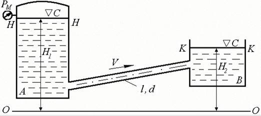 Построить пьезометрическую и напорную линии
