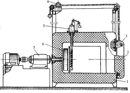 Схема печи ПАП-9: 1 —корпус