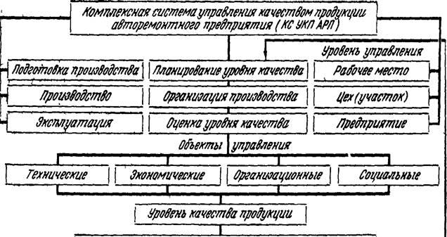 ремонтного предприятия (КС