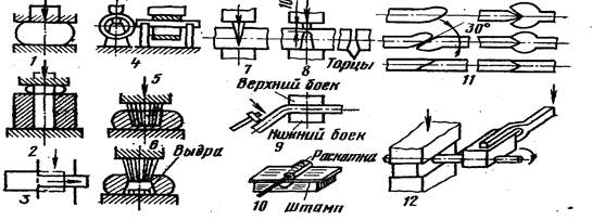 МА-4132 молот ковочный пневматический кузнечный Ковочный молот рис, схема