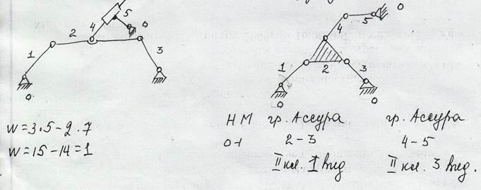 Кинематический анализ плоских