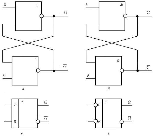 RS-триггер может быть построен