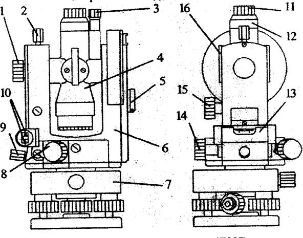 Устройство теодолита 4Т30П