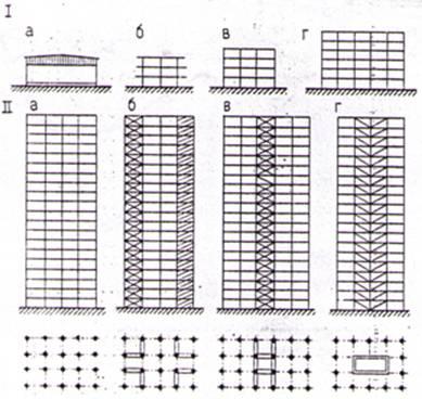 II – компоновочные схемы