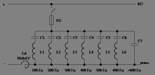 сглаживающие фильтры виды и схемы