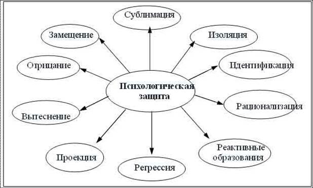 referat-psihoteratepticheskaya-pomosh-s-seksualnimi-disgarmoniyami