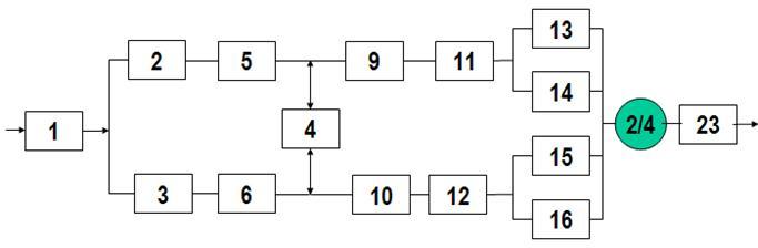 Блок-схема надежности MTC с