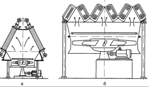 Схема аппарата воздушного
