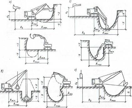 Схемы рабочих параметров