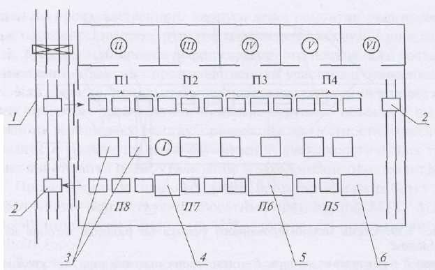 Рисунок 9 – Схема (план) депо