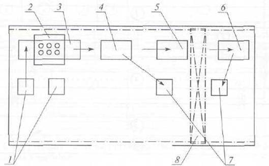Рисунок 5 – Схема (план)