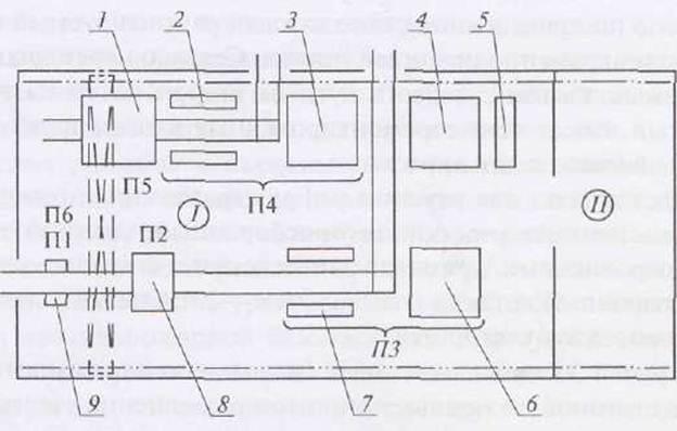 Рисунок 8 – Схема (план)