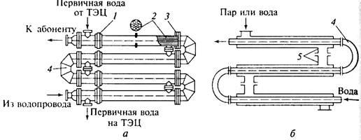 F теплообменник труба в трубе Пластинчатый теплообменник Funke FP 60 Миасс