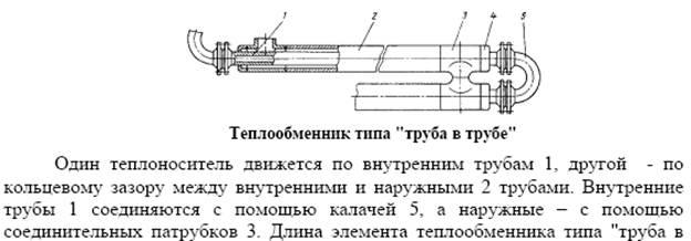 Расчеты рекуперативных теплообменников Пластины теплообменника Kelvion NT 350S Чита