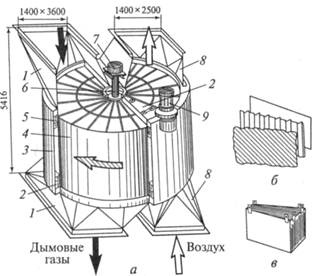 Регенеративный теплообменник конструкция Паяный теплообменник Zilmet ZB 207 Кызыл