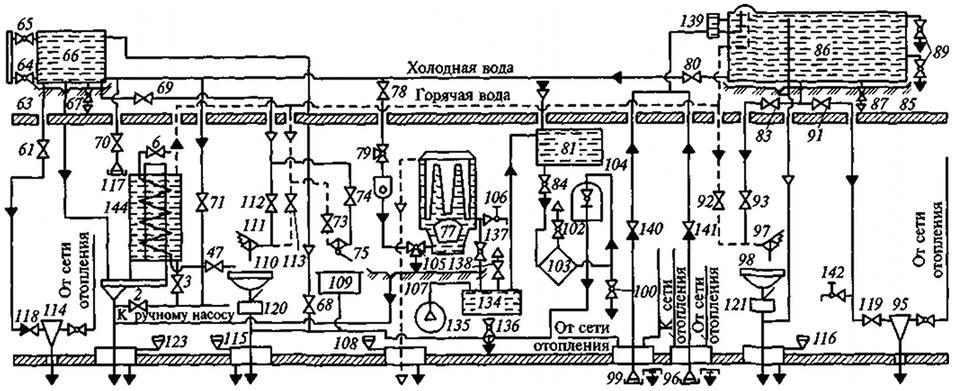 Рисунок 1 – Схема системы
