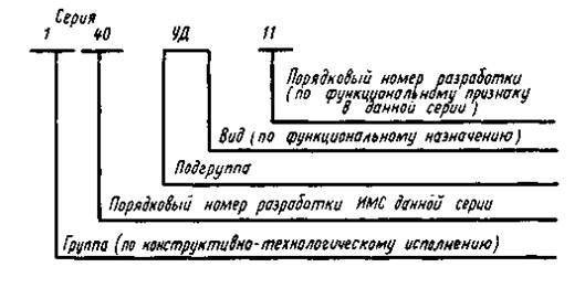 Краткое пособие по микроконтроллерам AVR. Часть 2 ...