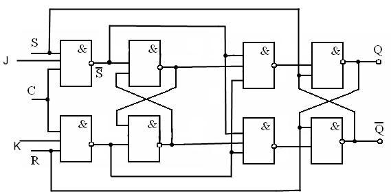 схема JK – триггера типа «