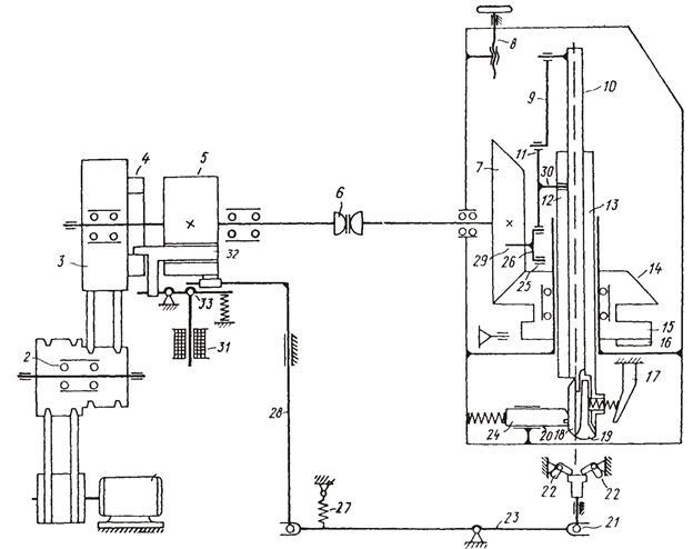 Кинематическая схема швейного