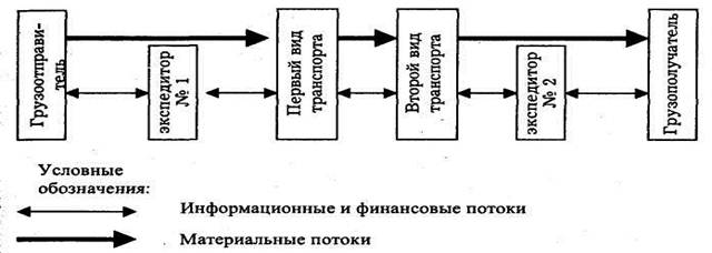 (принципиальная схема)