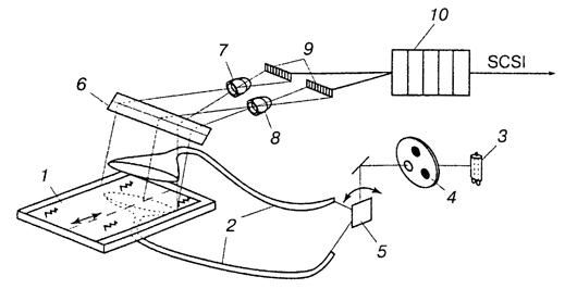 Схема планшетного сканера с