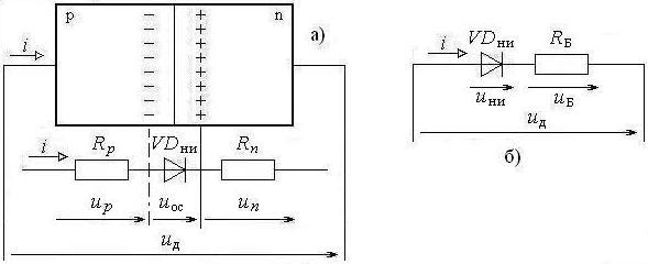 полупроводникового диода с