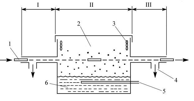 Схема установки пайки в ПГФ: