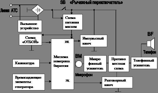 Структурная схема электронного