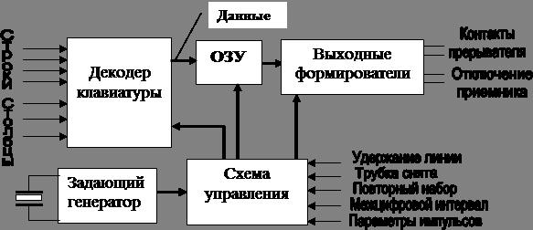 Интегральная схема импульсного