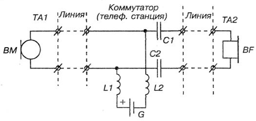 двухсторонней связи