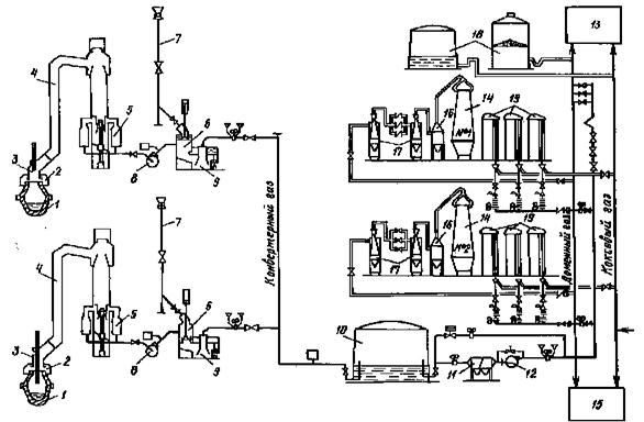 Рисунок 6.8 - Схема установки