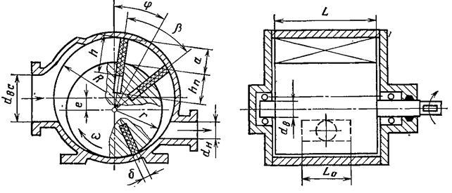 Конструктивная схема насоса
