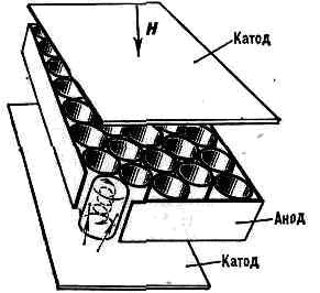 Платформа гребенникова своими руками чертежи 422