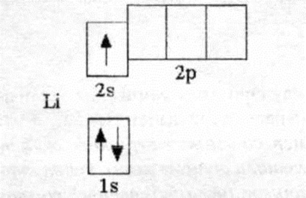 формула атома лития: 2s1.