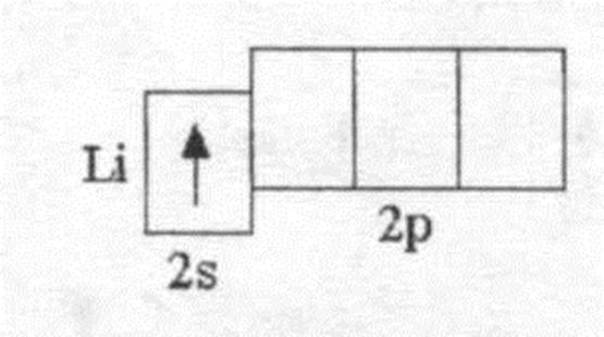 схема атома лития: