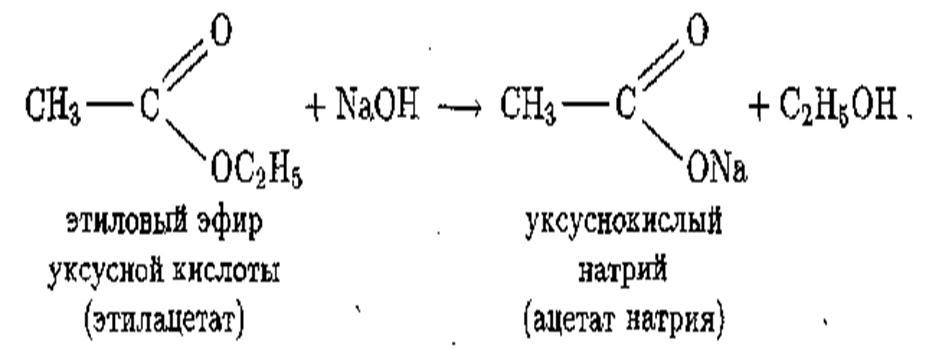 Реакция щелочного гидролиза