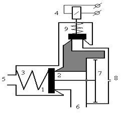Электропневмоклапан