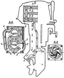 Схема охлаждения лодочных моторов