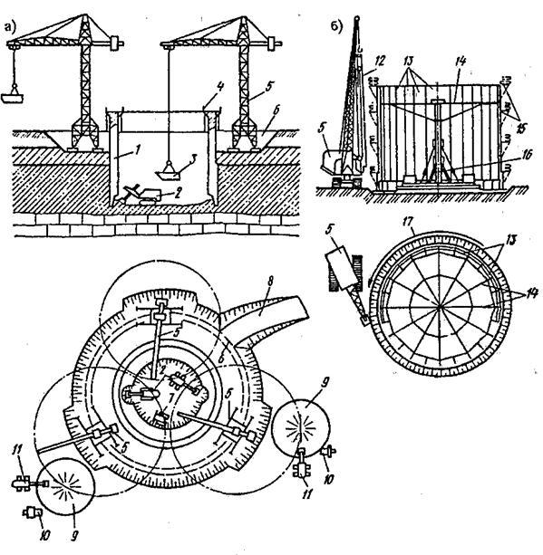 Рис. 7.25 – Схема устройства