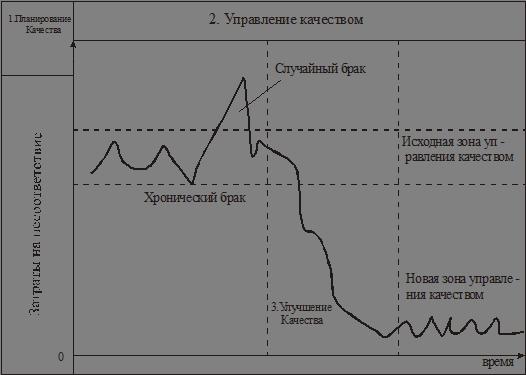 Рисунок 2.18 Анализ схемы Д.