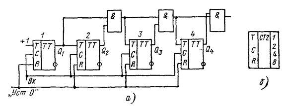 Схема синхронного счетчика со
