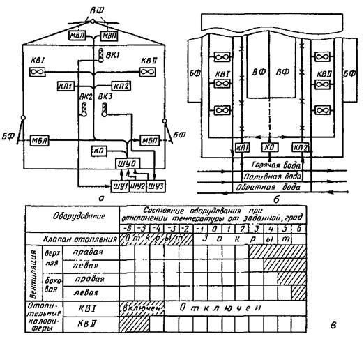 Рисунок 6 - Схема размещения