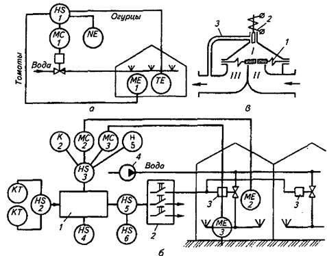 8 – Функциональные схемы