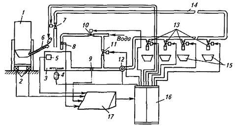Рис. 4 - Технологическая схема