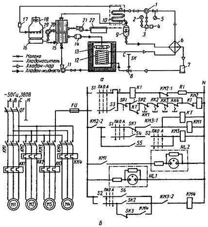 Рисунок 14 - Технологическая