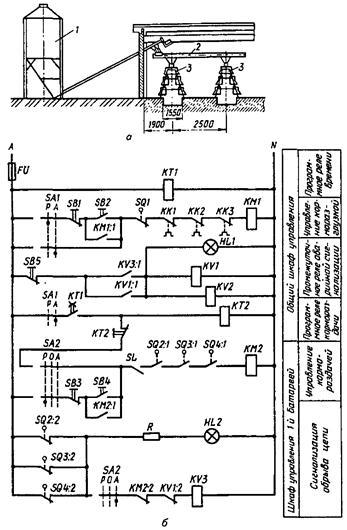и электрическая (б) схемы